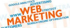 Understanding Internet Marketing Online Advertising