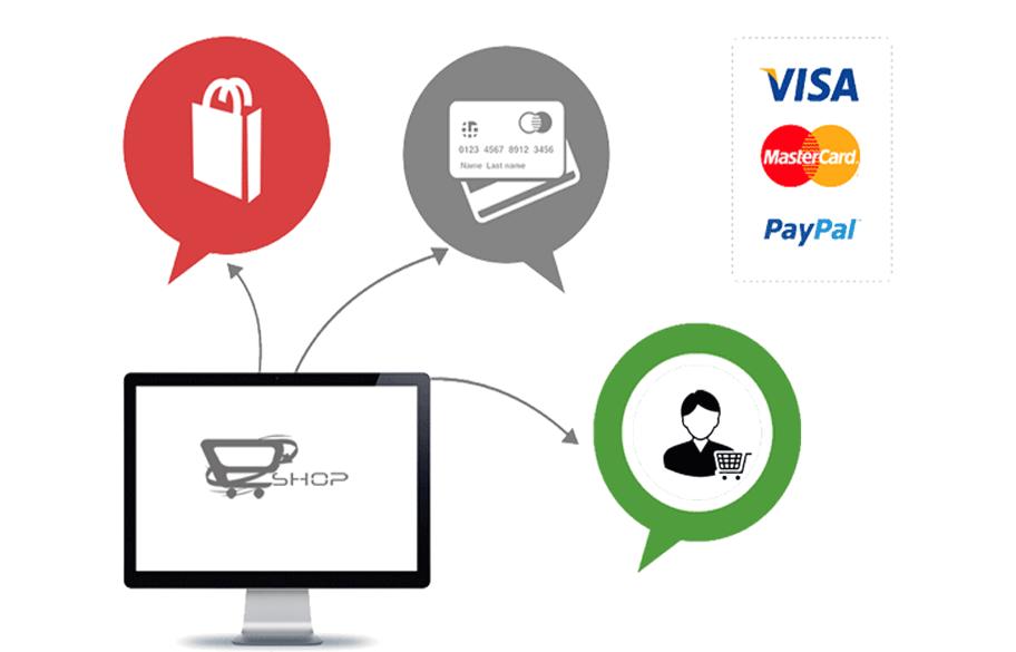 Payment Gateway Integration Bangalore