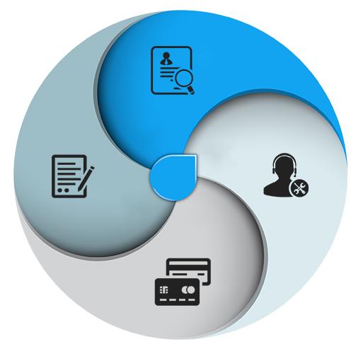 Job Portal Services