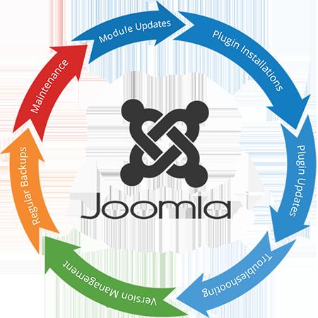 joomla maintenance services bangalore