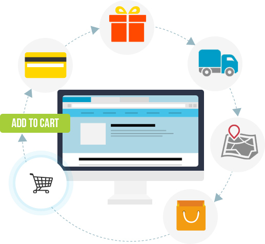 Virtuelmart Services Bangalore