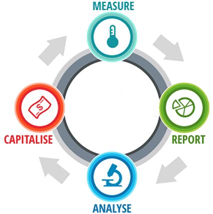 web-analytics2-nispaara-bangalore