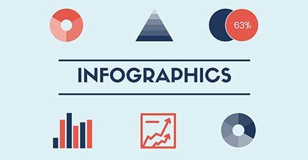 Infographics Services Bangalore