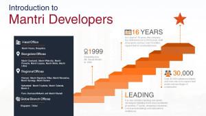 Building Developer PPT Presentation Services Bangalore
