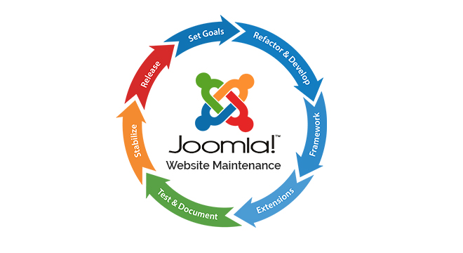 Joomla Website Maintenance Services Bangalore India