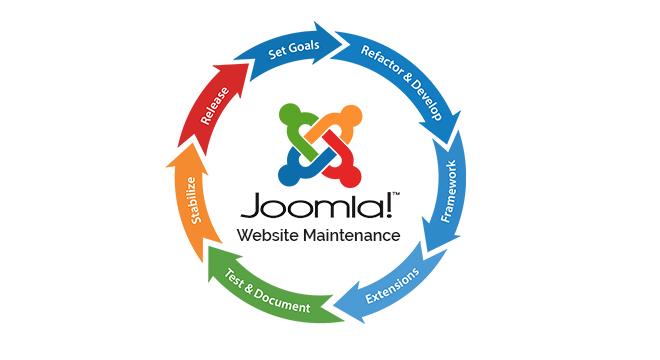 Joomla Website Maintenance Services Bangalore India