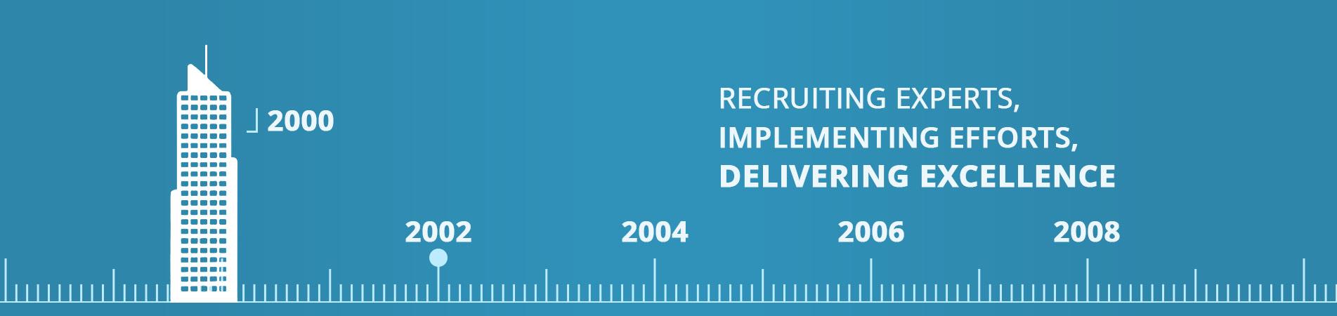 Website Developement Company infrastructure